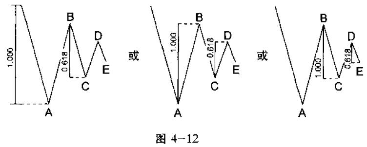 图4-12